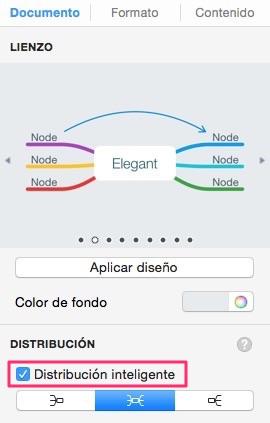 Distribucion inteligente MindNode